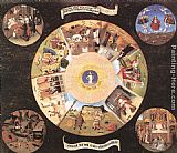 Hieronymus Bosch The Seven Deadly Sins painting